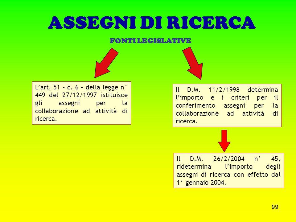 Università degli Studi di Torino - ASSEGNI DI RICERCA 98 Università degli Studi di Torino ASSEGNI DI RICERCA Attività di ricerca, che presenta caratte