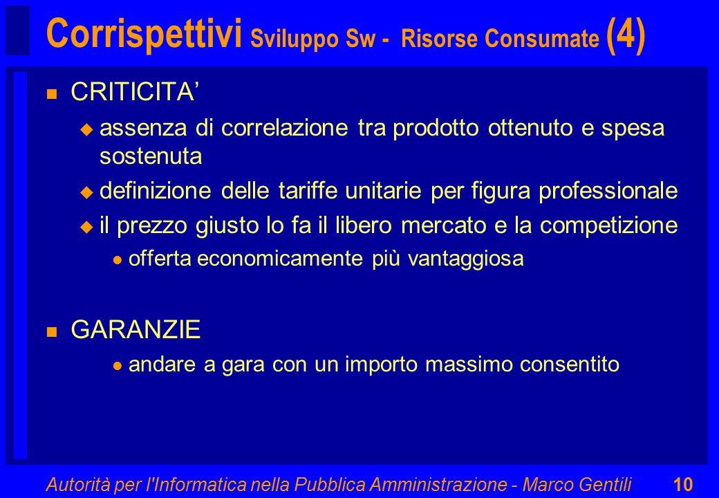 Autorità per l'Informatica nella Pubblica Amministrazione - Marco Gentili10 Corrispettivi Sviluppo Sw - Risorse Consumate (4) n CRITICITA' u assenza d