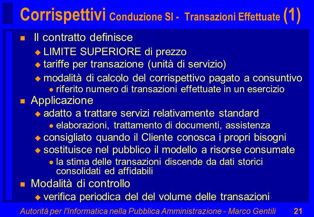 Autorità per l'Informatica nella Pubblica Amministrazione - Marco Gentili21 Corrispettivi Conduzione SI - Transazioni Effettuate (1) n Il contratto de