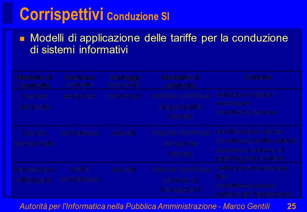 Autorità per l Informatica nella Pubblica Amministrazione - Marco Gentili25 Corrispettivi Conduzione SI n Modelli di applicazione delle tariffe per la conduzione di sistemi informativi