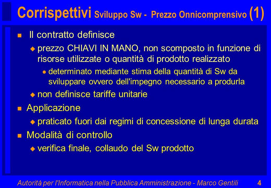 Autorità per l'Informatica nella Pubblica Amministrazione - Marco Gentili4 Corrispettivi Sviluppo Sw - Prezzo Onnicomprensivo (1) n Il contratto defin