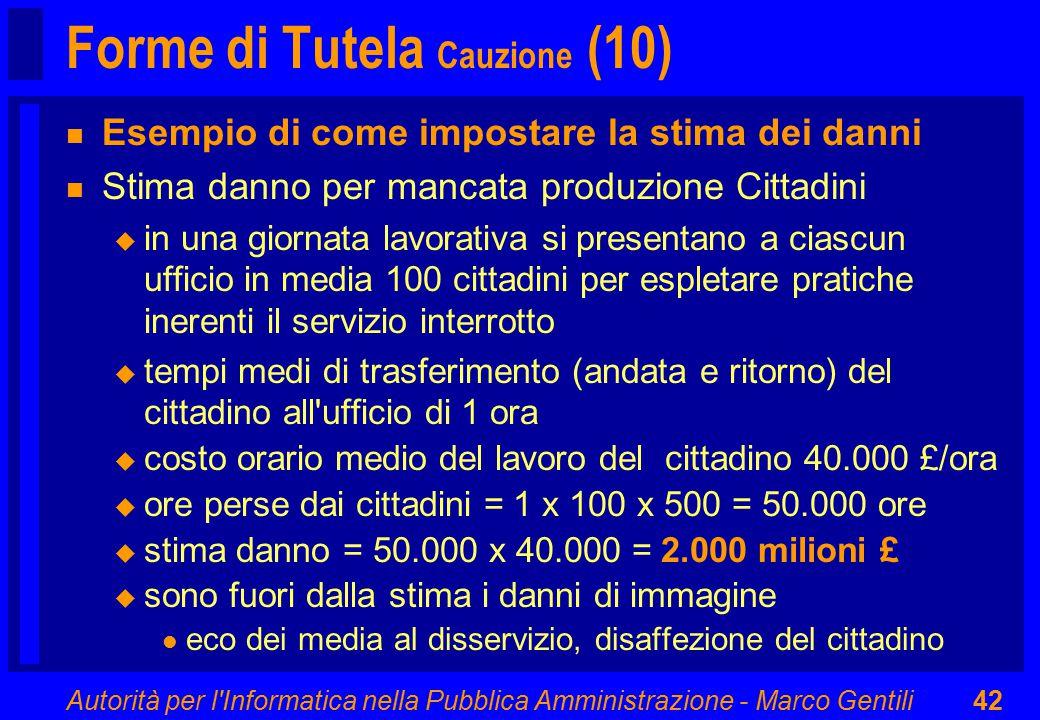 Autorità per l'Informatica nella Pubblica Amministrazione - Marco Gentili42 Forme di Tutela Cauzione (10) n Esempio di come impostare la stima dei dan