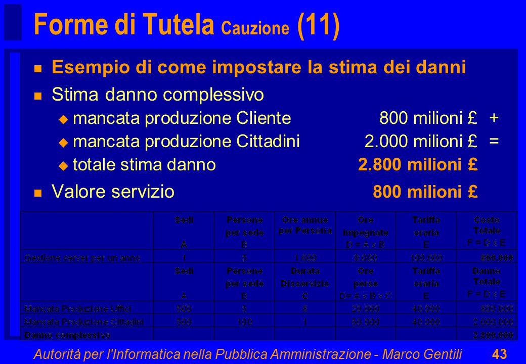 Autorità per l'Informatica nella Pubblica Amministrazione - Marco Gentili43 Forme di Tutela Cauzione (11) n Esempio di come impostare la stima dei dan