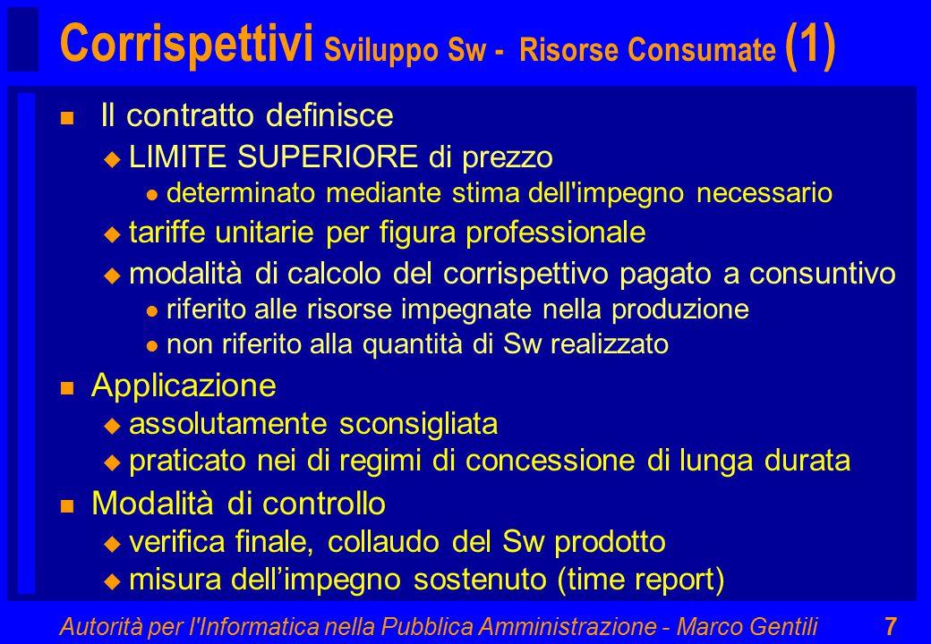 Autorità per l'Informatica nella Pubblica Amministrazione - Marco Gentili7 Corrispettivi Sviluppo Sw - Risorse Consumate (1) n Il contratto definisce