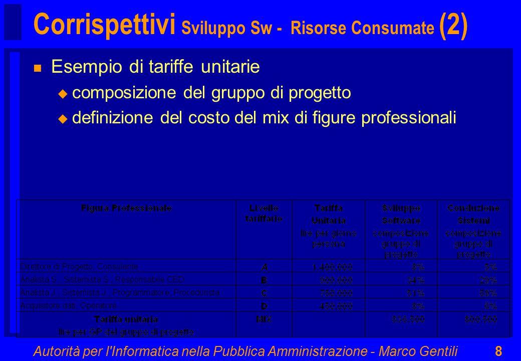 Autorità per l'Informatica nella Pubblica Amministrazione - Marco Gentili8 Corrispettivi Sviluppo Sw - Risorse Consumate (2) n Esempio di tariffe unit