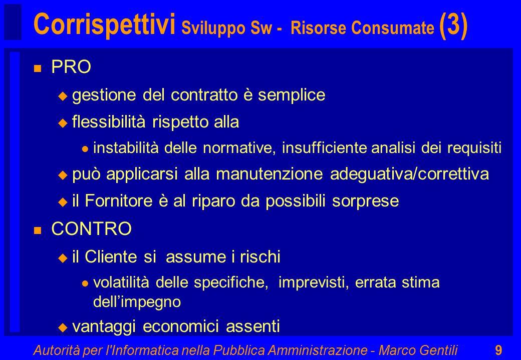 Autorità per l'Informatica nella Pubblica Amministrazione - Marco Gentili9 Corrispettivi Sviluppo Sw - Risorse Consumate (3) n PRO u gestione del cont