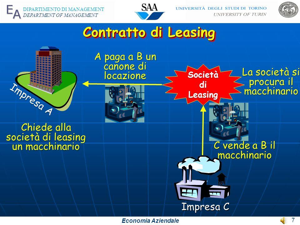"""Economia Aziendale DIPARTIMENTO DI MANAGEMENT DEPARTMENT OF MANAGEMENT 6 """"Contratto di leasing"""" Un'azienda concede in locazione ad un'altra un determi"""