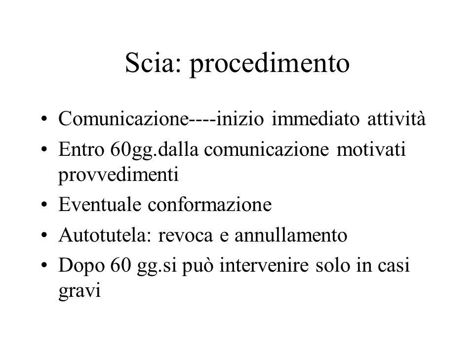 Scia: procedimento Comunicazione----inizio immediato attività Entro 60gg.dalla comunicazione motivati provvedimenti Eventuale conformazione Autotutela: revoca e annullamento Dopo 60 gg.si può intervenire solo in casi gravi
