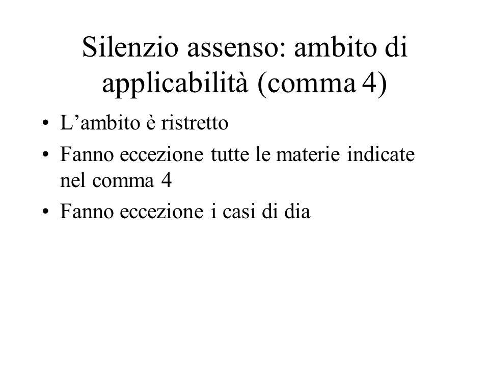 Silenzio assenso: ambito di applicabilità (comma 4) L'ambito è ristretto Fanno eccezione tutte le materie indicate nel comma 4 Fanno eccezione i casi di dia