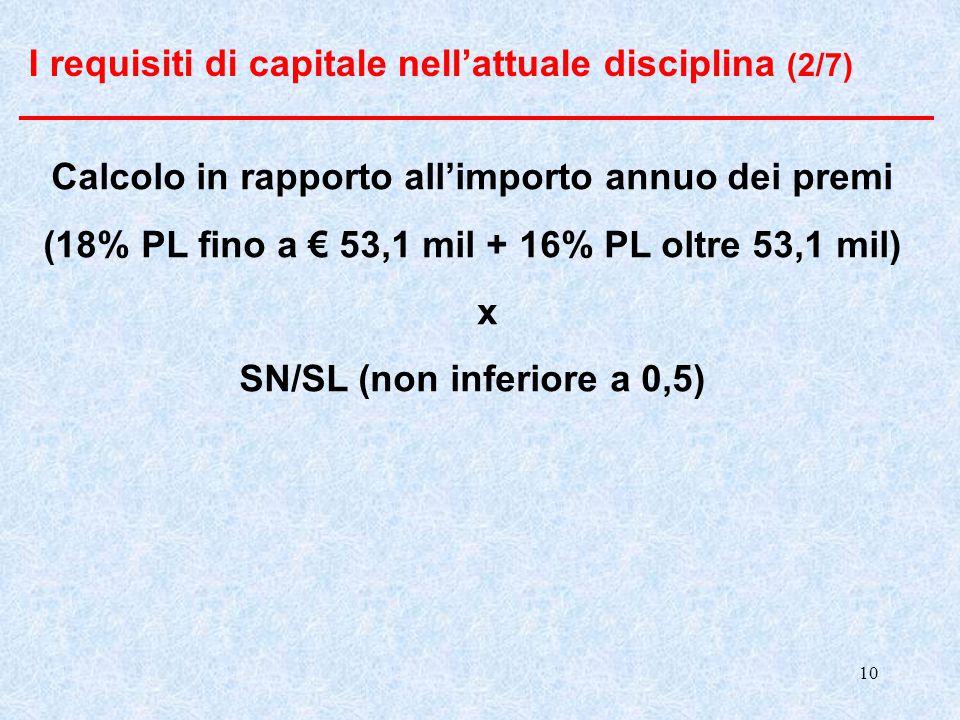 10 I requisiti di capitale nell'attuale disciplina (2/7) Calcolo in rapporto all'importo annuo dei premi (18% PL fino a € 53,1 mil + 16% PL oltre 53,1 mil) x SN/SL (non inferiore a 0,5)