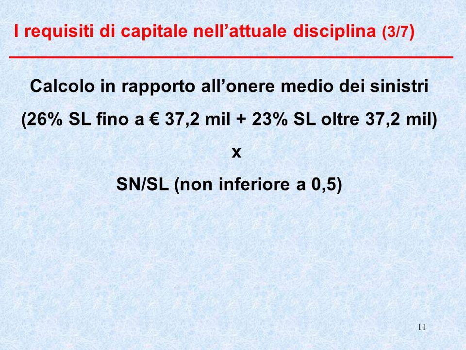 11 I requisiti di capitale nell'attuale disciplina (3/7 ) Calcolo in rapporto all'onere medio dei sinistri (26% SL fino a € 37,2 mil + 23% SL oltre 37,2 mil) x SN/SL (non inferiore a 0,5)