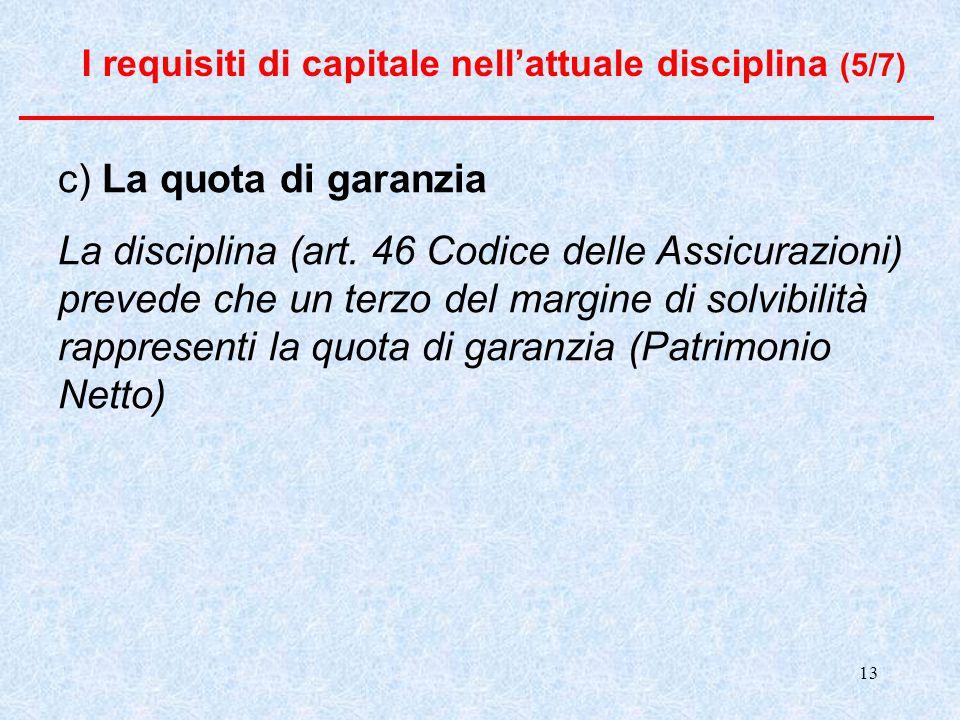 13 I requisiti di capitale nell'attuale disciplina (5/7) c) La quota di garanzia La disciplina (art.