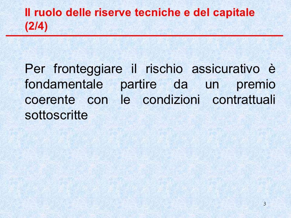 3 Il ruolo delle riserve tecniche e del capitale (2/4) Per fronteggiare il rischio assicurativo è fondamentale partire da un premio coerente con le condizioni contrattuali sottoscritte