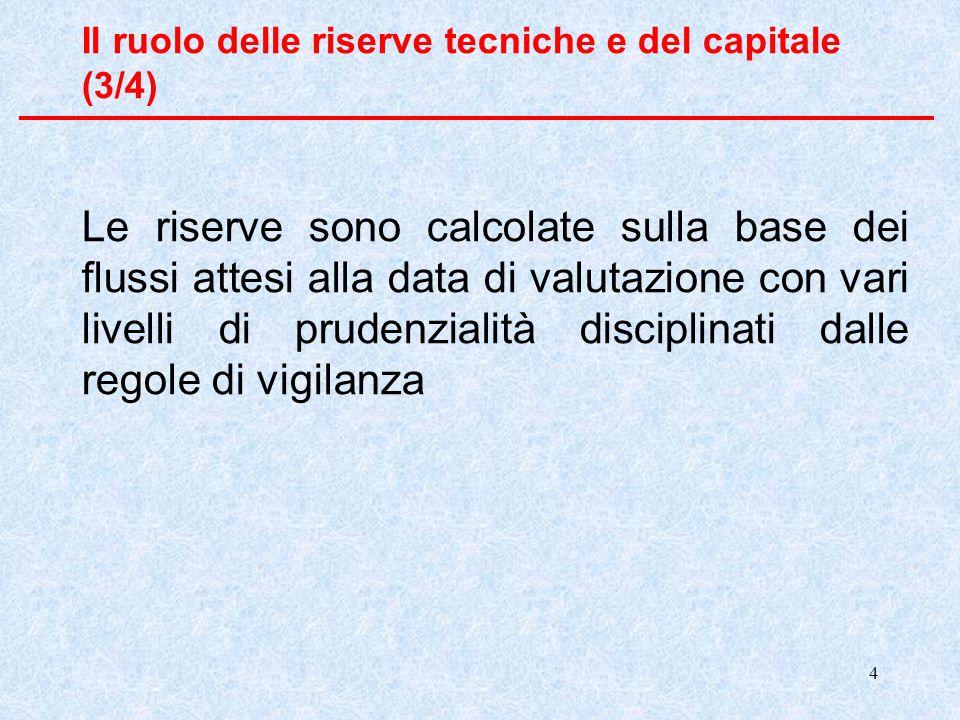 4 Il ruolo delle riserve tecniche e del capitale (3/4) Le riserve sono calcolate sulla base dei flussi attesi alla data di valutazione con vari livelli di prudenzialità disciplinati dalle regole di vigilanza