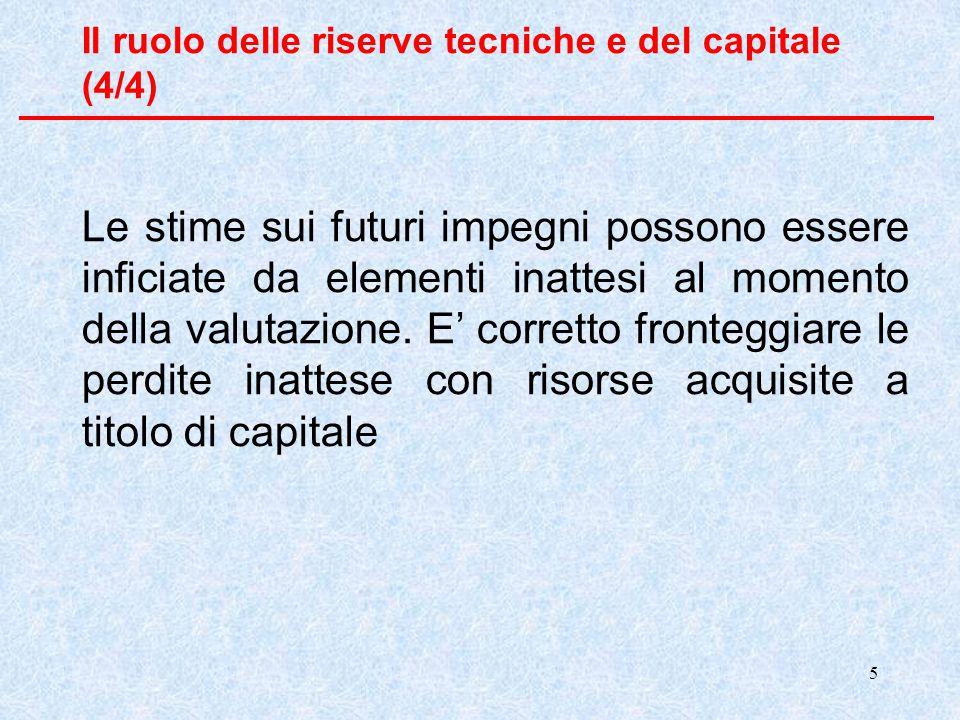 5 Il ruolo delle riserve tecniche e del capitale (4/4) Le stime sui futuri impegni possono essere inficiate da elementi inattesi al momento della valutazione.