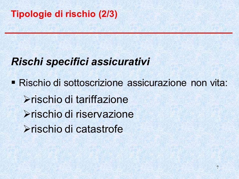 7 Tipologie di rischio (2/3) Rischi specifici assicurativi  Rischio di sottoscrizione assicurazione non vita:  rischio di tariffazione  rischio di riservazione  rischio di catastrofe