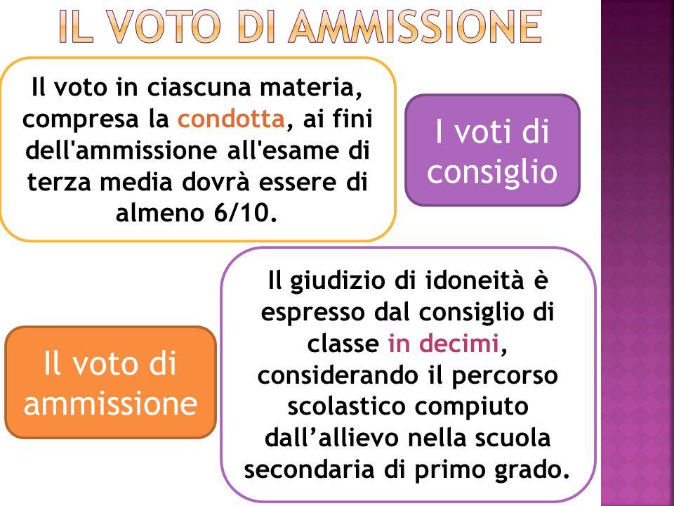 Il voto in ciascuna materia, compresa la condotta, ai fini dell ammissione all esame di terza media dovrà essere di almeno 6/10.