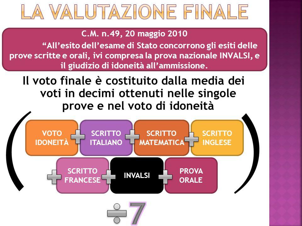 Il voto finale è costituito dalla media dei voti in decimi ottenuti nelle singole prove e nel voto di idoneità C.M.