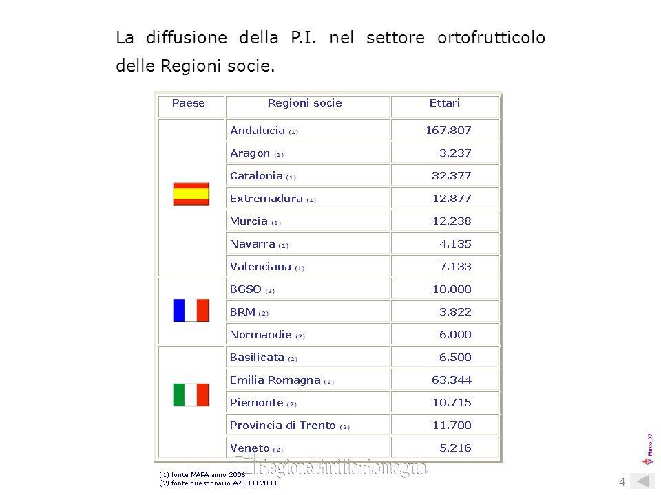 Marco_07 15 Il numero dei prodotti impiegabili è ridotto drasticamente (57,2% delle s.a.