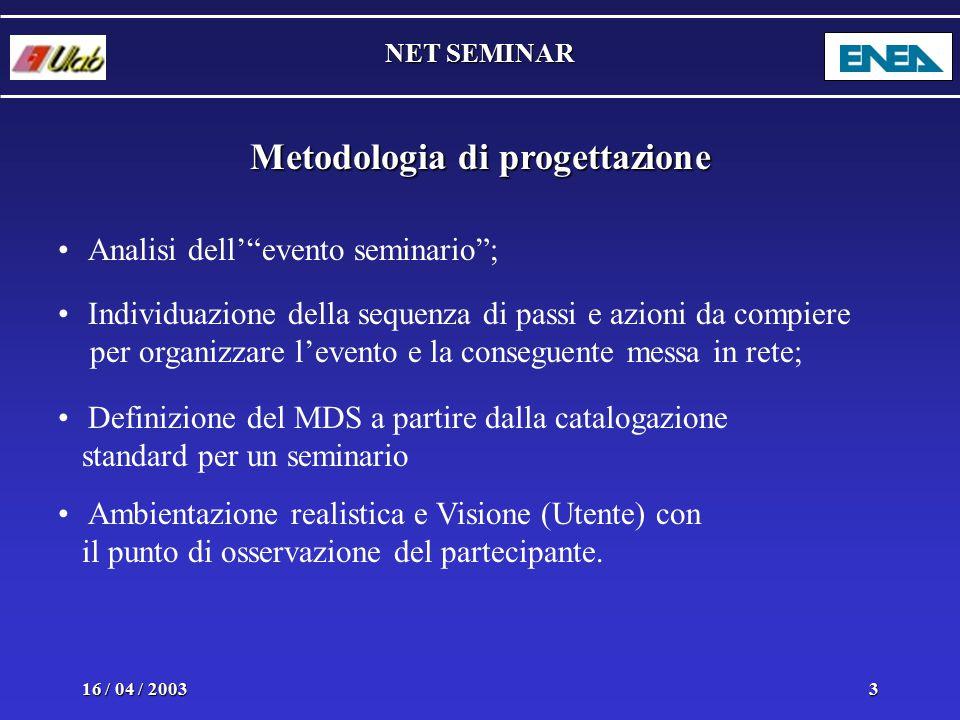 NET SEMINAR 16 / 04 / 20033 Analisi dell' evento seminario ; Metodologia di progettazione Definizione del MDS a partire dalla catalogazione standard per un seminario Ambientazione realistica e Visione (Utente) con il punto di osservazione del partecipante.