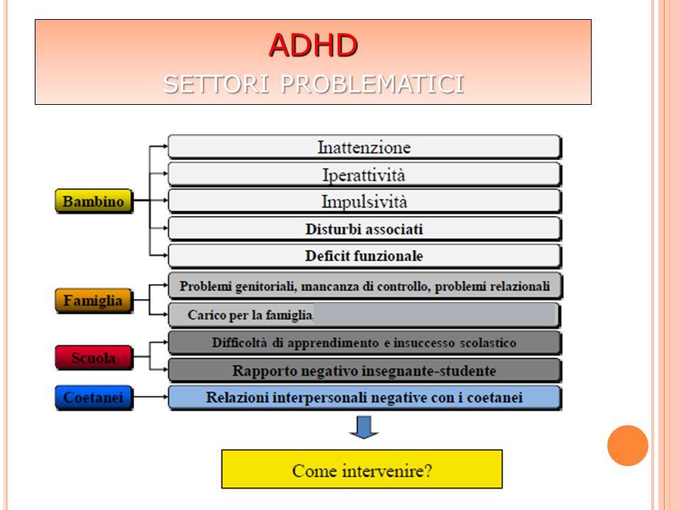 ADHD SETTORI PROBLEMATICI