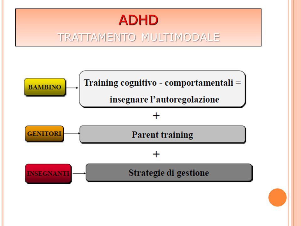 ADHD TRATTAMENTO MULTIMODALE