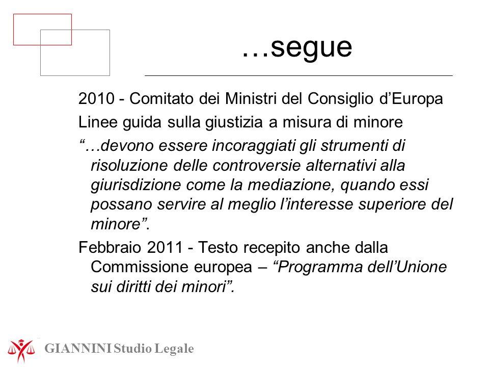 """…segue 2010 - Comitato dei Ministri del Consiglio d'Europa Linee guida sulla giustizia a misura di minore """"…devono essere incoraggiati gli strumenti d"""