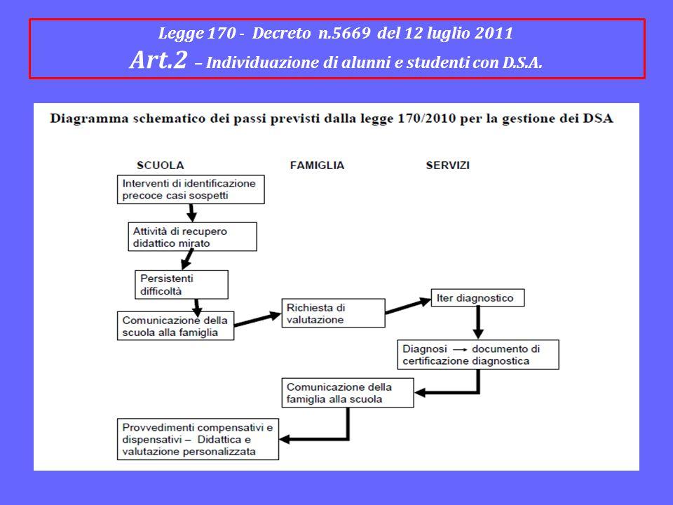 Legge 170 - Decreto n.5669 del 12 luglio 2011 Art.2 – Individuazione di alunni e studenti con D.S.A.