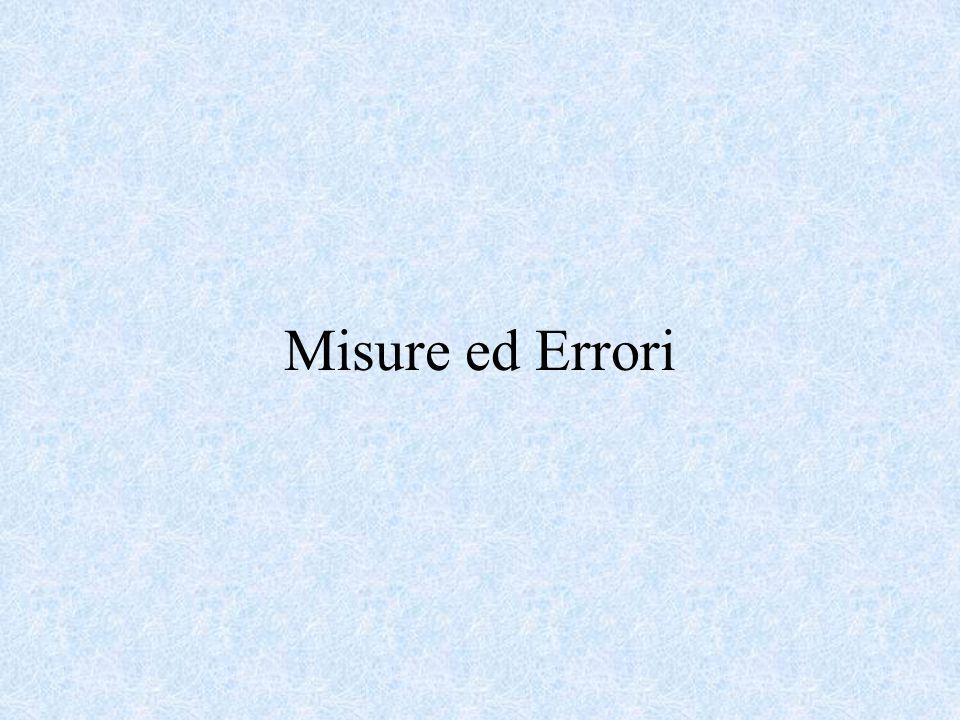 Errore Percentuale Quando si fanno tante misure di una grandezza, siamo in grado di scartare quelle misure che sono fuori da un intervallo accettabile.