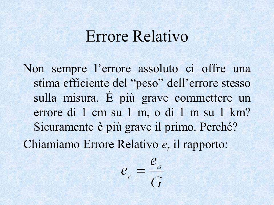 """Errore Relativo Non sempre l'errore assoluto ci offre una stima efficiente del """"peso"""" dell'errore stesso sulla misura. È più grave commettere un error"""