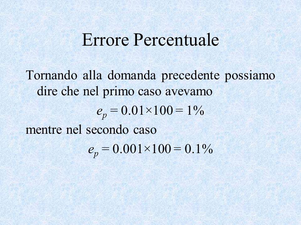 Errore Percentuale Tornando alla domanda precedente possiamo dire che nel primo caso avevamo e p = 0.01×100 = 1% mentre nel secondo caso e p = 0.001×1