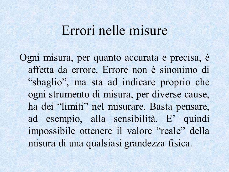 """Errori nelle misure Ogni misura, per quanto accurata e precisa, è affetta da errore. Errore non è sinonimo di """"sbaglio"""", ma sta ad indicare proprio ch"""