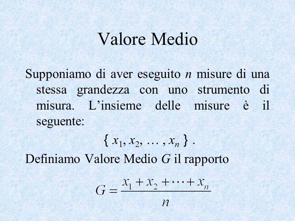 Valore Medio Supponiamo di aver eseguito n misure di una stessa grandezza con uno strumento di misura. L'insieme delle misure è il seguente: { x 1, x
