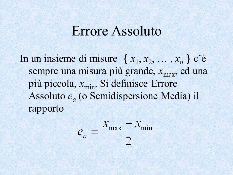 Errore Assoluto In un insieme di misure { x 1, x 2, …, x n } c'è sempre una misura più grande, x max, ed una più piccola, x min. Si definisce Errore A