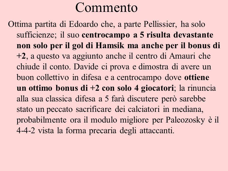 CAIMANO COSMICO – DEPORTIVO LA CARAñA 3-1