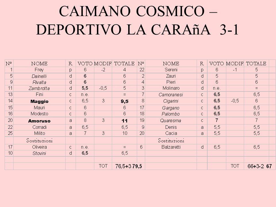 Commento Valentina riparte a tutta birra, come aveva finito lo scorso campionato arrivando terza nel Chiusura, non c'è scampo per la neopromossa Deportivo che però gioca tutt'altro che male.