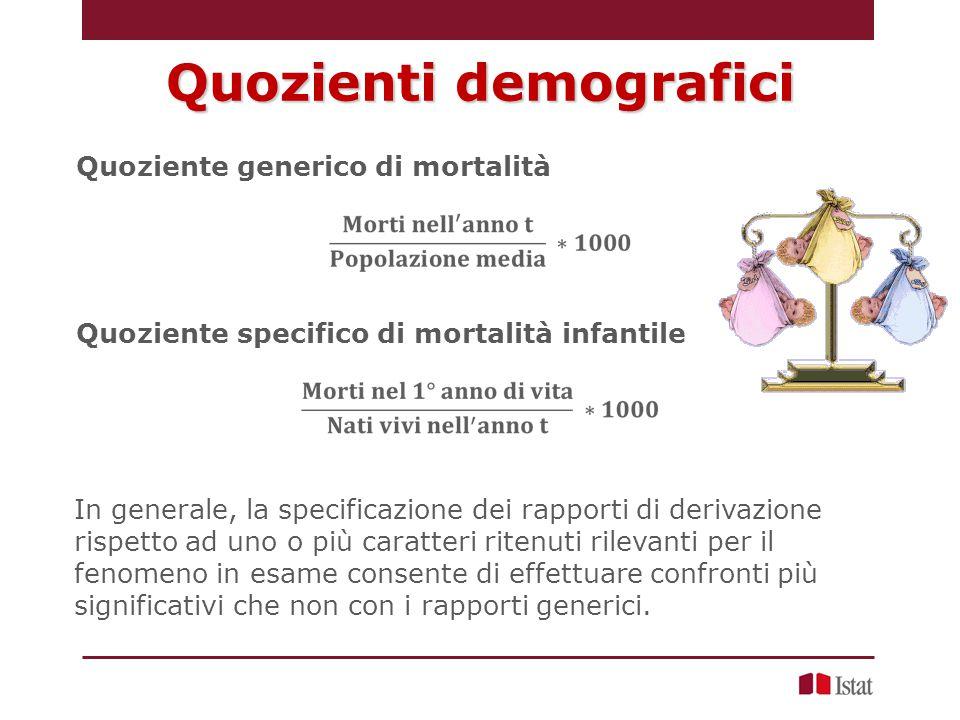 Quozienti demografici Quoziente generico di mortalità Quoziente specifico di mortalità infantile In generale, la specificazione dei rapporti di derivazione rispetto ad uno o più caratteri ritenuti rilevanti per il fenomeno in esame consente di effettuare confronti più significativi che non con i rapporti generici.