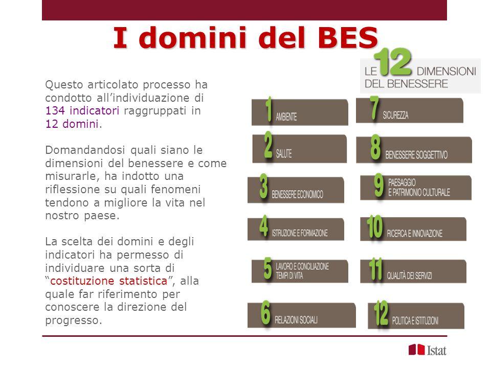 I domini del BES Questo articolato processo ha condotto all'individuazione di 134 indicatori raggruppati in 12 domini.