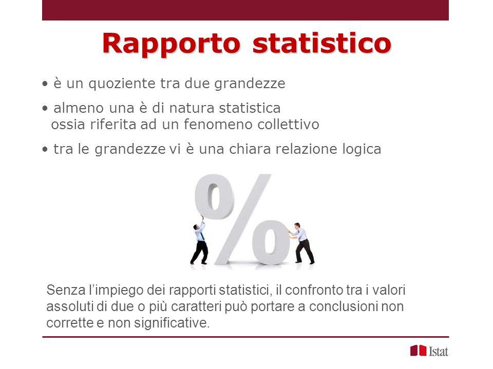 Rapporti di densità o rapporti medi Numeri indici Rapporti di coesistenza Rapporti di composizione Rapporti di derivazione Rapporti statistici