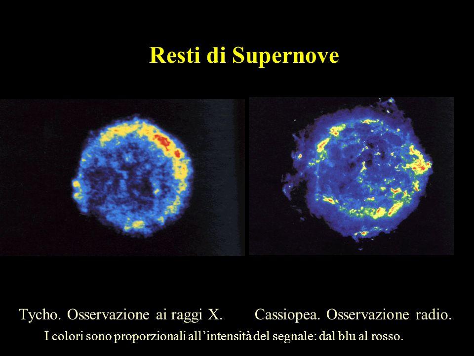 Resti di Supernove Tycho. Osservazione ai raggi X. Cassiopea. Osservazione radio. I colori sono proporzionali all'intensità del segnale: dal blu al ro