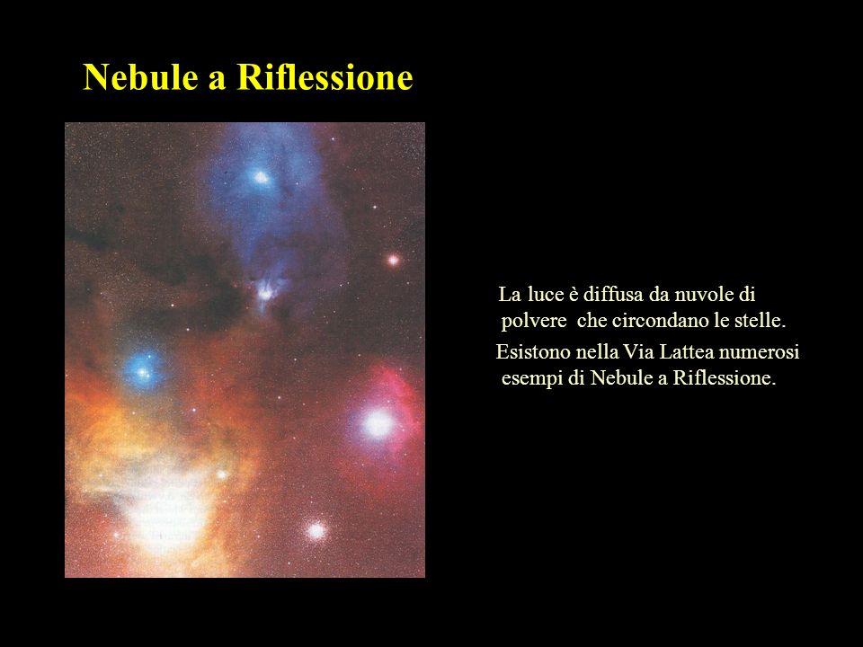 Nebule a Riflessione La luce è diffusa da nuvole di polvere che circondano le stelle. Esistono nella Via Lattea numerosi esempi di Nebule a Riflession