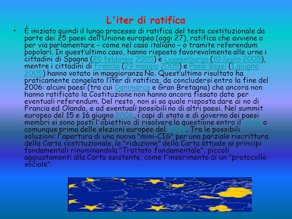 L iter di ratifica È iniziato quindi il lungo processo di ratifica del testo costituzionale da parte dei 25 paesi dell'Unione europea (oggi 27), ratifica che avviene o per via parlamentare – come nel caso italiano – o tramite referendum popolari.