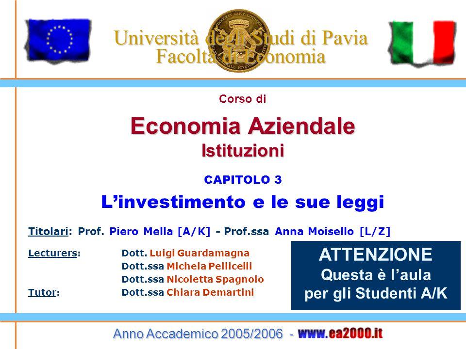 Economia Aziendale – Istituzioni – 2005/2006 62 Modello semplificato -5.000 E(t 0 ) = K E (t 0 ) +5.000 CI (t 0 ) = E(t 0 ) 7.000 E(t 1 ) = E(t o ) + RN = K E (t 1 ) 7.000 CI (t 1 ) = E(t 1 ) 2.000 RO(T)=RP – CF 2.000 RN(T) = RO – IP KI(T) = + 12.000 EQUITY TRASFORMAZIONE PRODUTTIVA CASSA O TESORERIA CF(T) = 10.000 RP(T) = 12.000 KO(T) = - 10.000 roc = 20% CIR = 2 ROI = 40% ROE = 40% = roc CIR = = 20% (2) 2 new