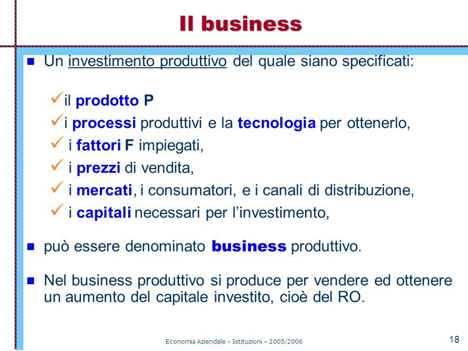Economia Aziendale – Istituzioni – 2005/2006 18 Un investimento produttivo del quale siano specificati: il prodotto P i processi produttivi e la tecno