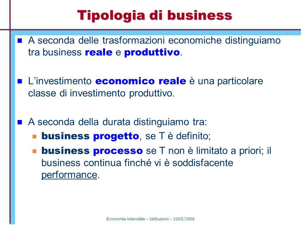 Economia Aziendale – Istituzioni – 2005/2006 Tipologia di business A seconda delle trasformazioni economiche distinguiamo tra business reale e produtt