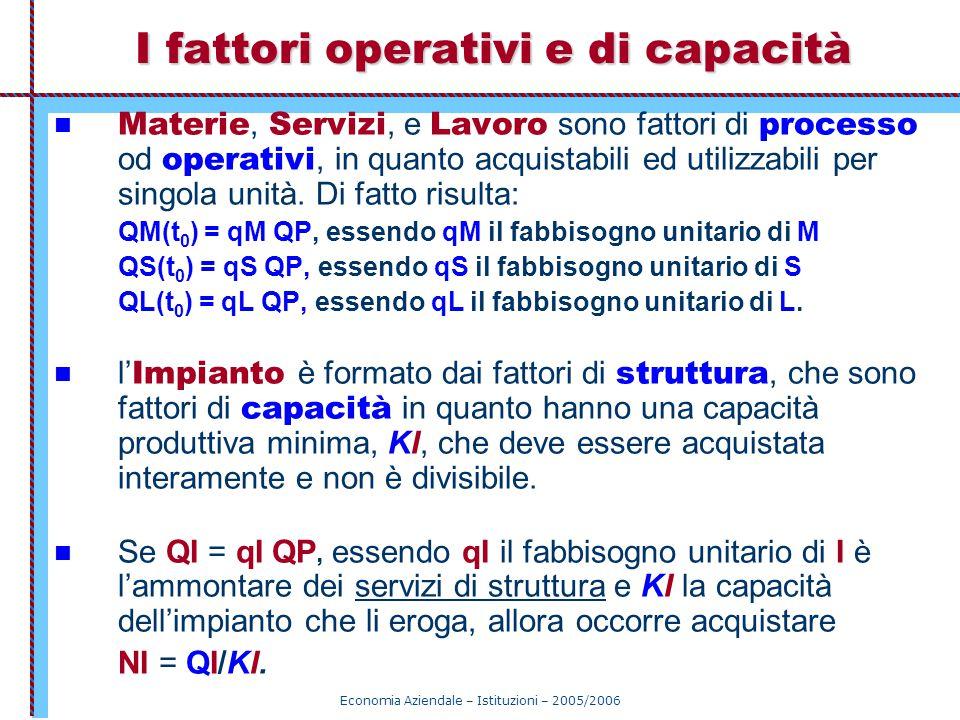 Economia Aziendale – Istituzioni – 2005/2006 I fattori operativi e di capacità Materie, Servizi, e Lavoro sono fattori di processo od operativi, in qu