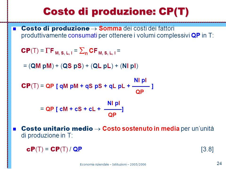 Economia Aziendale – Istituzioni – 2005/2006 24 Costo di produzione  Somma dei costi dei fattori produttivamente consumati per ottenere i volumi comp