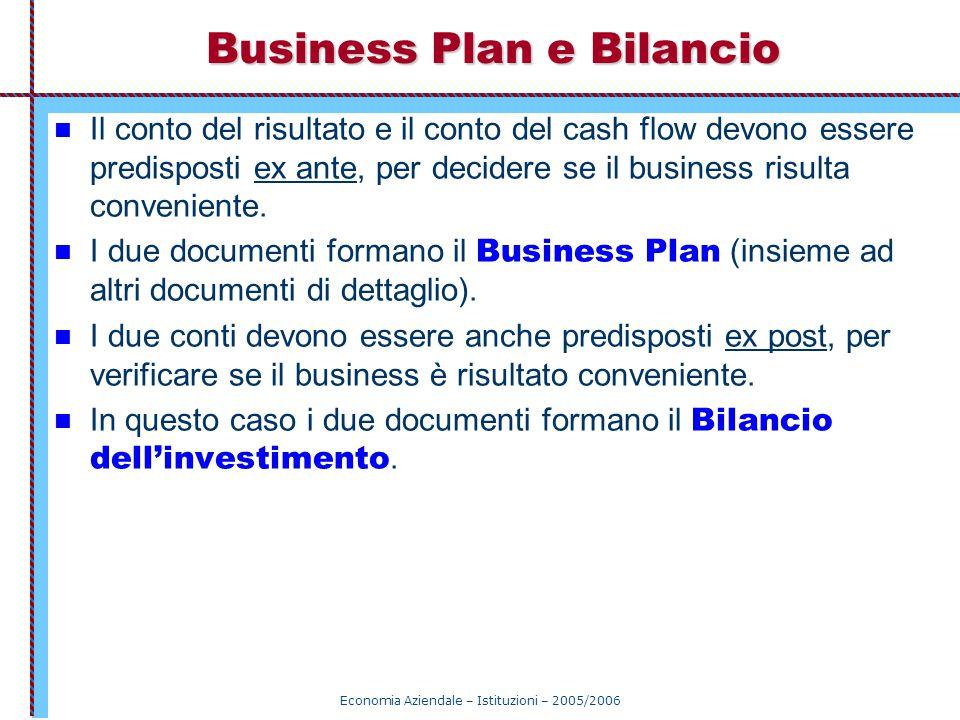 Economia Aziendale – Istituzioni – 2005/2006 Business Plan e Bilancio Il conto del risultato e il conto del cash flow devono essere predisposti ex ant
