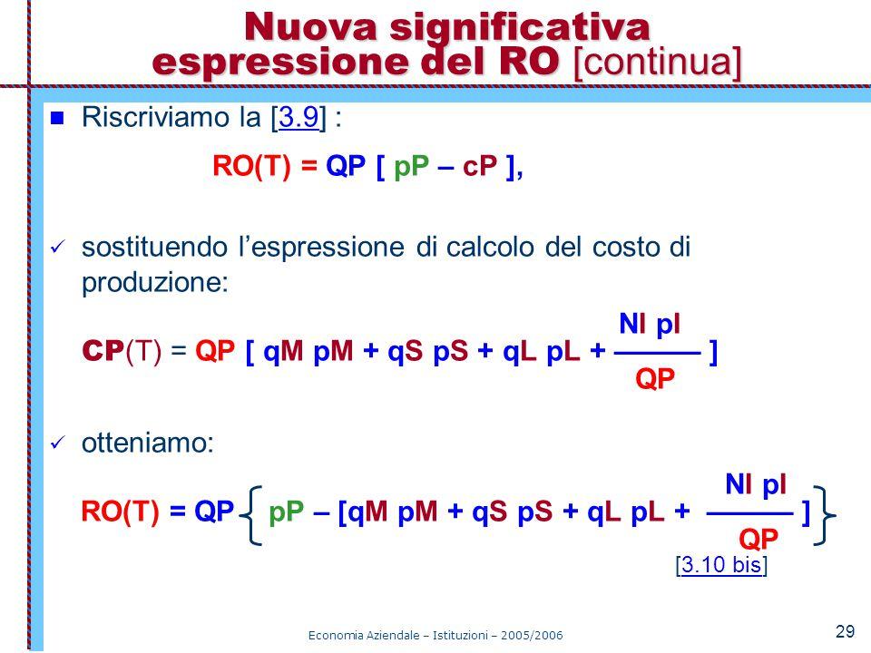 Economia Aziendale – Istituzioni – 2005/2006 29 Riscriviamo la [3.9] :3.9 RO(T) = QP [ pP – cP ], sostituendo l'espressione di calcolo del costo di pr