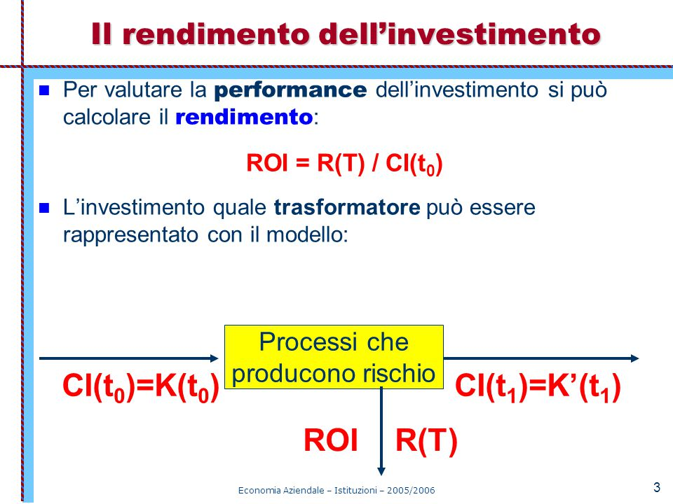 Economia Aziendale – Istituzioni – 2005/2006 64 Modello semplificato TRASFORMAZIONE PRODUTTIVA EQUITY CASSA O TESORERIA CF(T) = 10.000 RP(T) = 12.000 KO(T) = -10.000 KI(T) = + 12.000 roc = 20% CIR = 1 2.000 E(t 0 ) = K E (t 0 ) 10.000 CI (t 0 )=E(t 0 )+ D(t 0 ) 8.000 D(t 0 ) = K D (t 0 ) 20% ROI = 2.000 RO = 10% i% = ROD = 800 IP = DEBT 4 4 DER = 60% ROE = 1.200 RN = 10% i% = ROE = ROI + (SPREAD * DER) = (roc * CIR) + (SPREAD * DER) 10% SPREAD = new